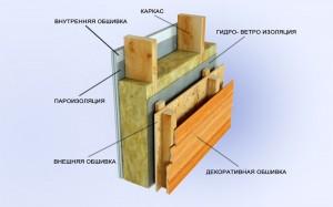 karkasniy-dom-02